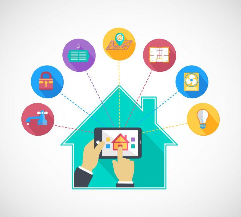 home automation diagram